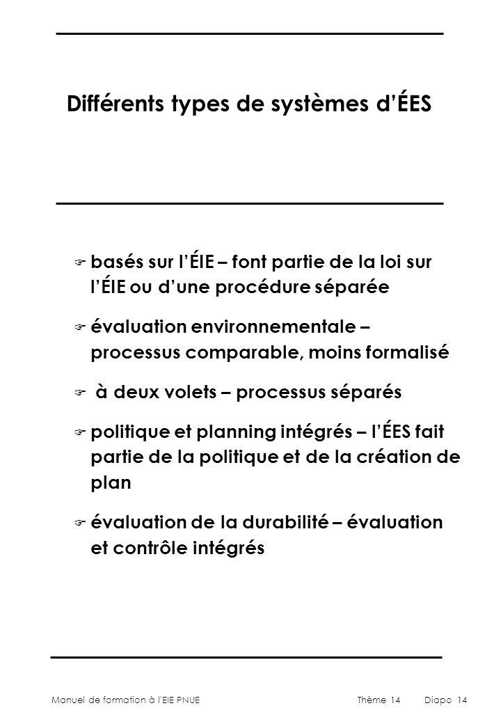 Différents types de systèmes d'ÉES