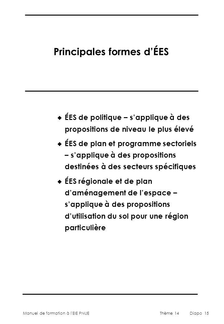 Principales formes d'ÉES