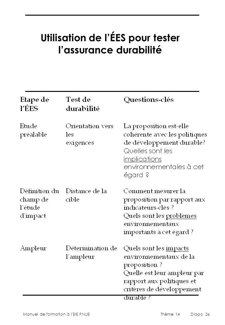 Utilisation de l'ÉES pour tester l'assurance durabilité