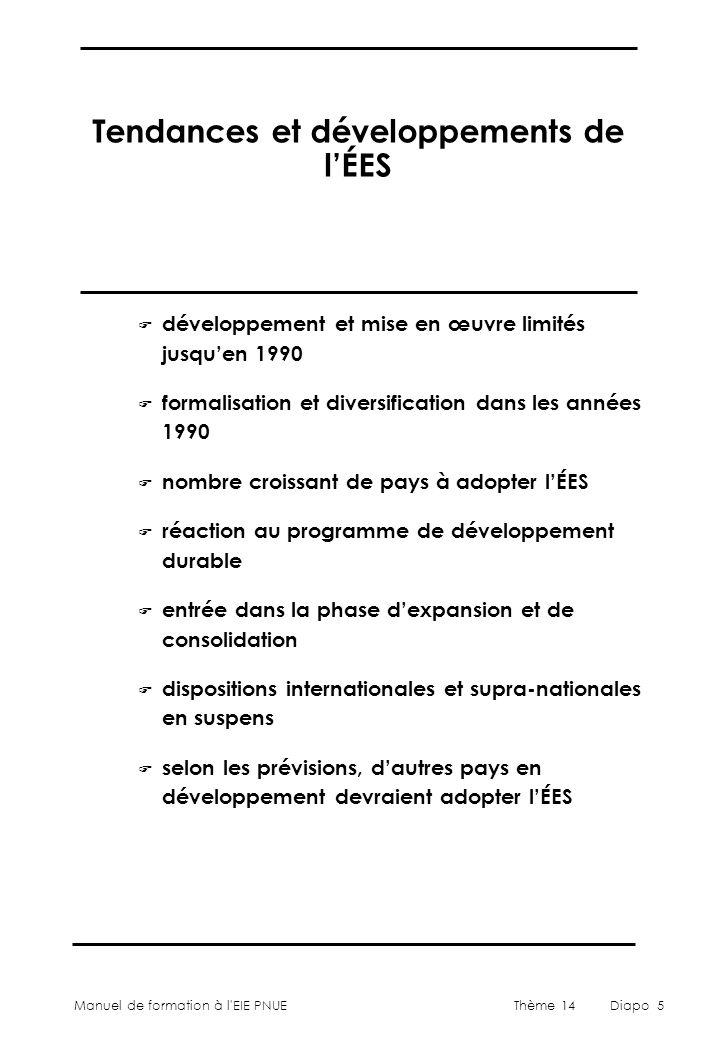 Tendances et développements de l'ÉES