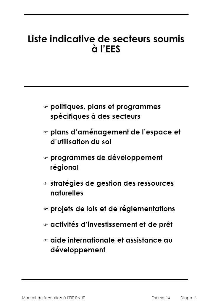 Liste indicative de secteurs soumis à l'EES