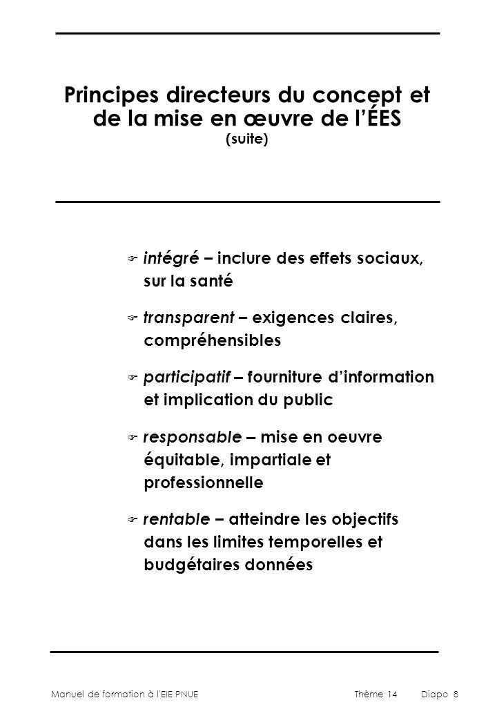 Principes directeurs du concept et de la mise en œuvre de l'ÉES (suite)