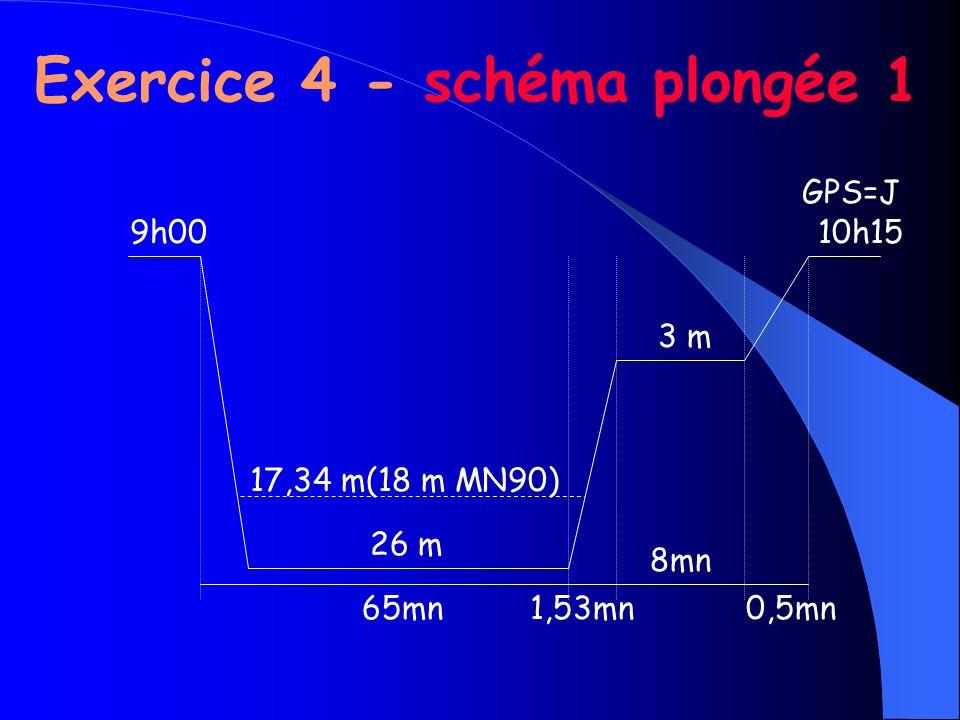 Exercice 4 - schéma plongée 1
