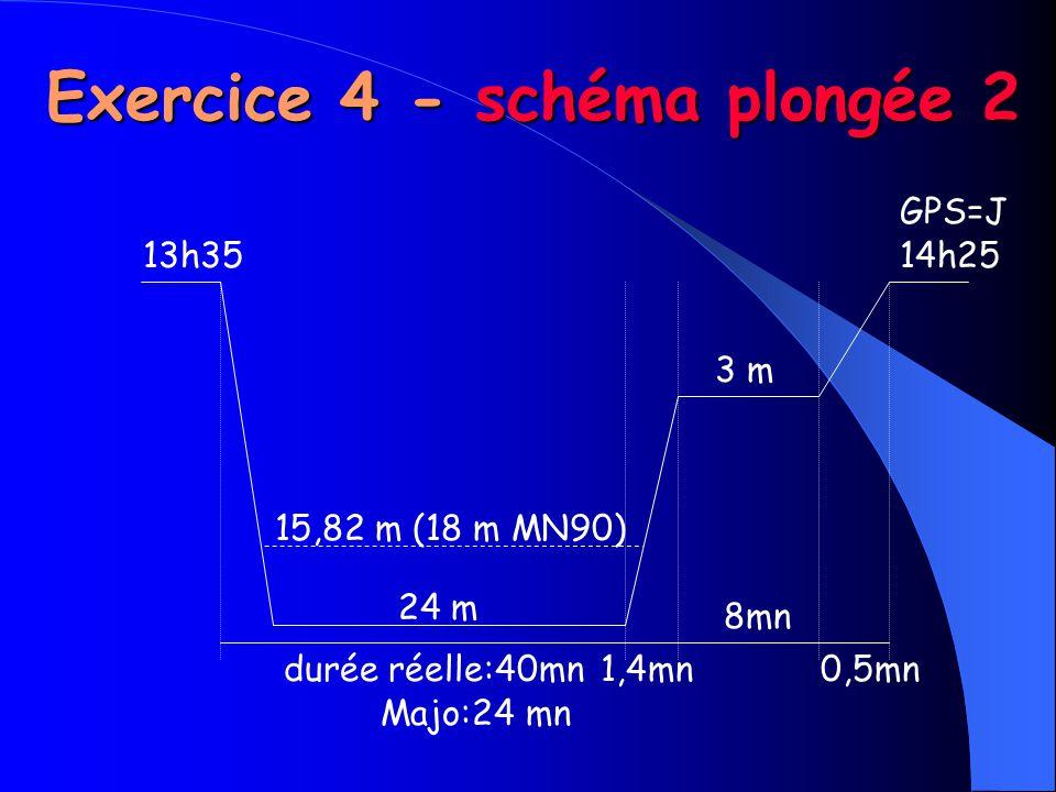Exercice 4 - schéma plongée 2
