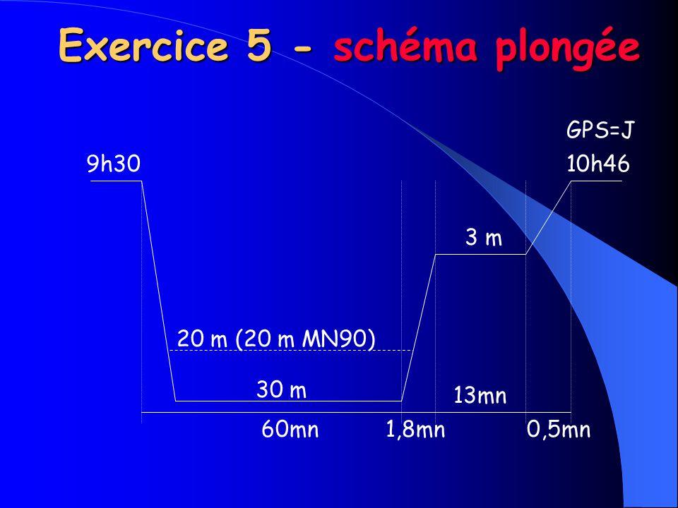 Exercice 5 - schéma plongée