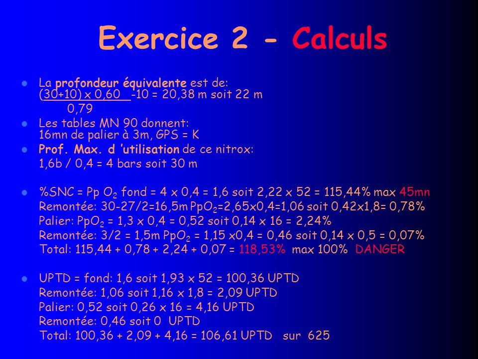 Exercice 2 - Calculs La profondeur équivalente est de: (30+10) x 0,60 -10 = 20,38 m soit 22 m. 0,79.