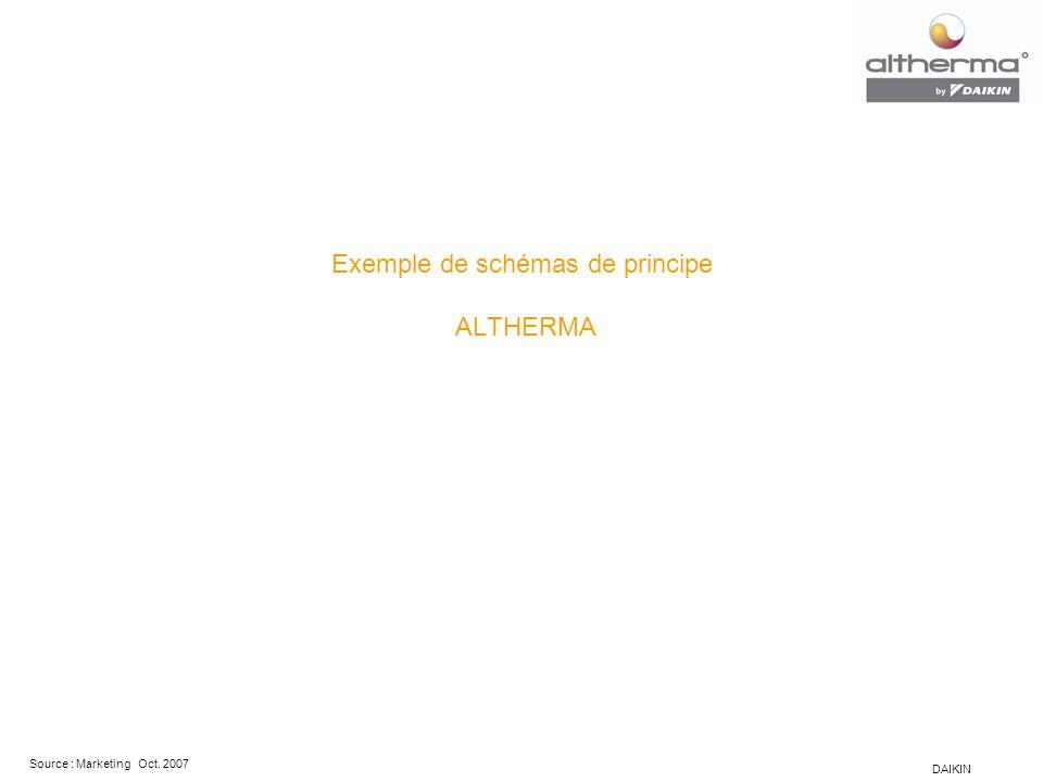 Exemple de schémas de principe ALTHERMA