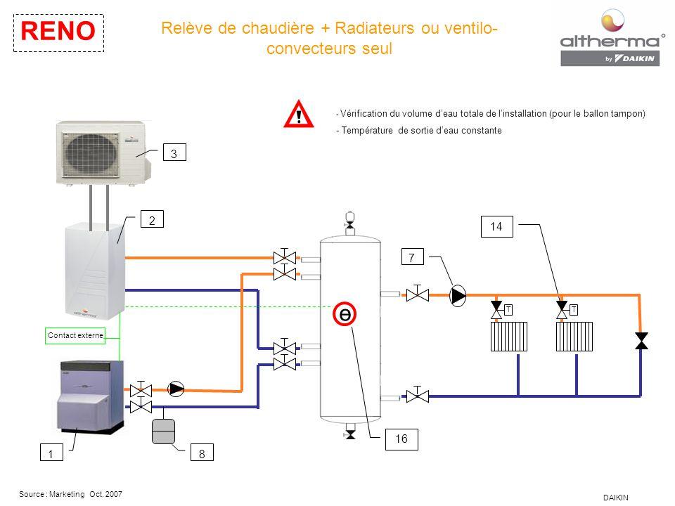 Relève de chaudière + Radiateurs ou ventilo-convecteurs seul