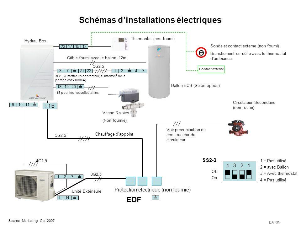 Schémas d'installations électriques