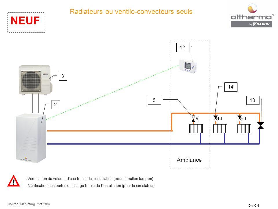 Radiateurs ou ventilo-convecteurs seuls