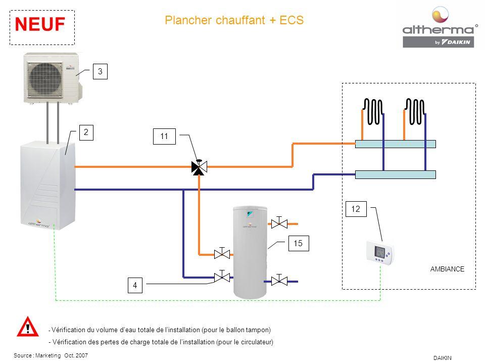 Plancher chauffant + ECS