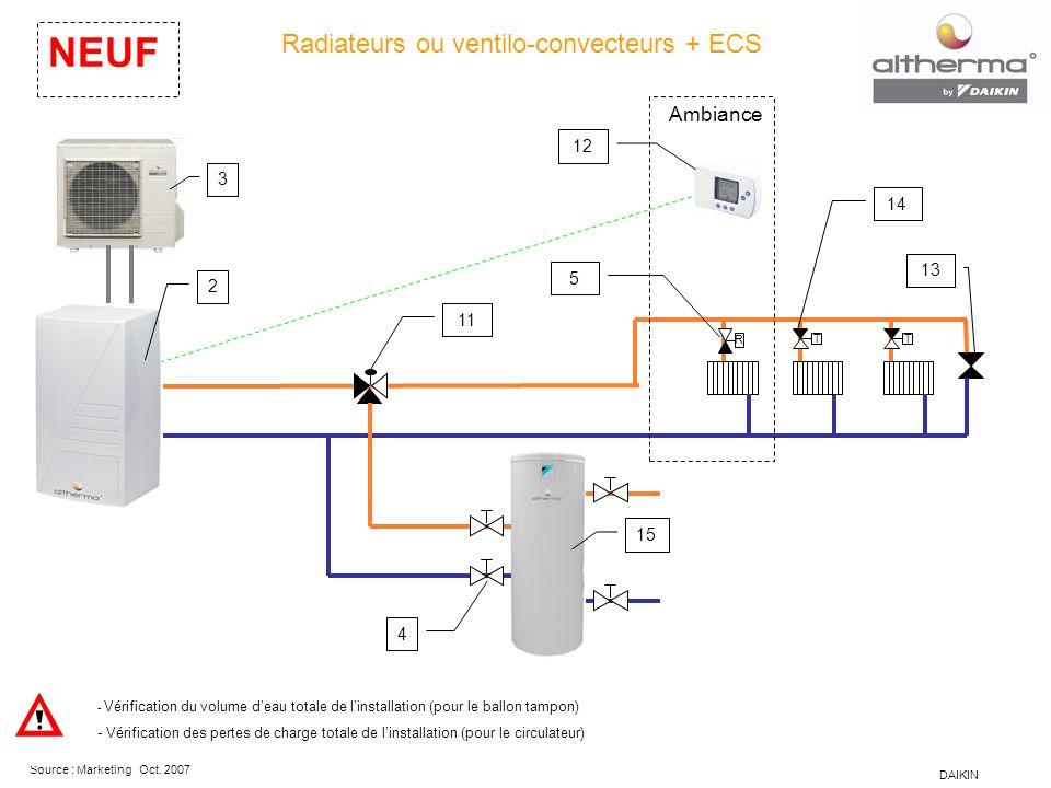 Radiateurs ou ventilo-convecteurs + ECS