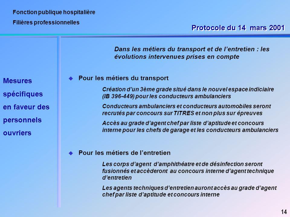 Protocole du 14 mars 2001 Mesures spécifiques en faveur des personnels
