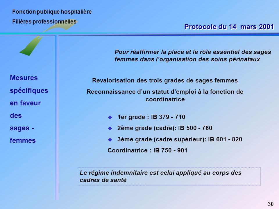 Protocole du 14 mars 2001 Mesures spécifiques en faveur des sages -