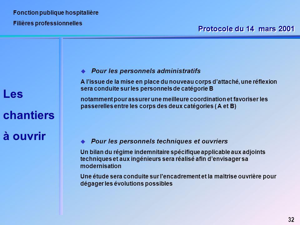 Les chantiers à ouvrir Protocole du 14 mars 2001 32