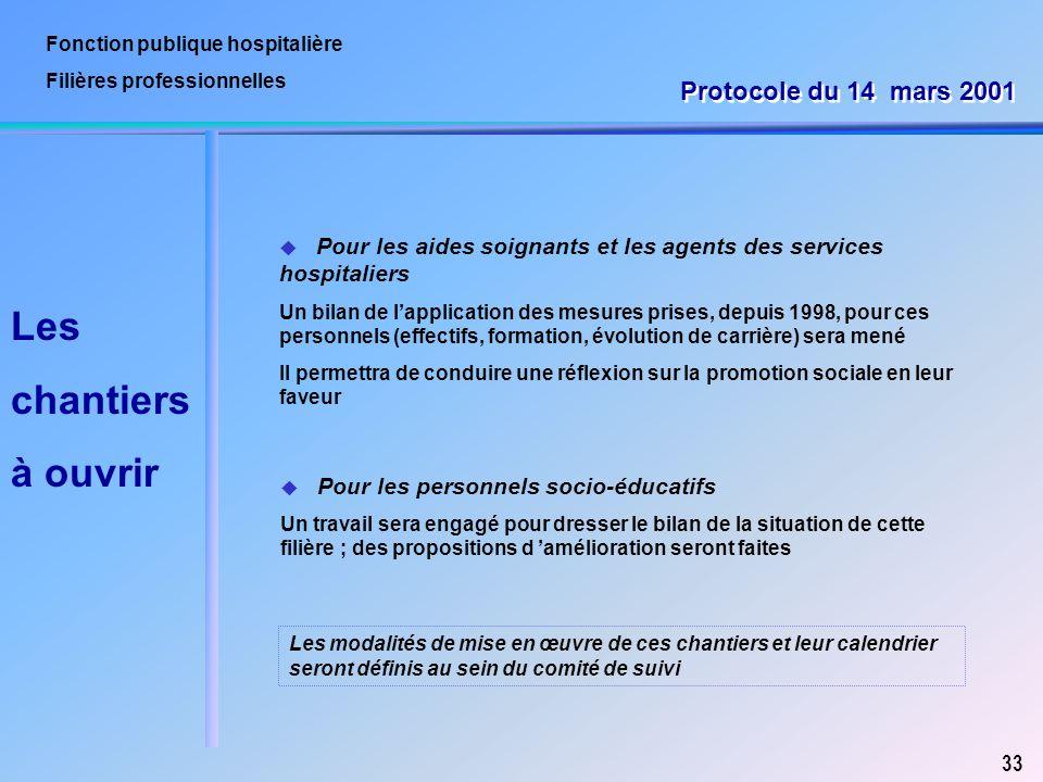 Les chantiers à ouvrir Protocole du 14 mars 2001 33