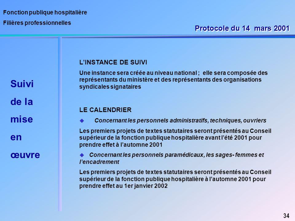 Suivi de la mise en œuvre Protocole du 14 mars 2001