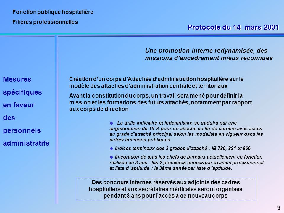 Fonction publique hospitali re ppt t l charger - Attache d administration grille indiciaire ...