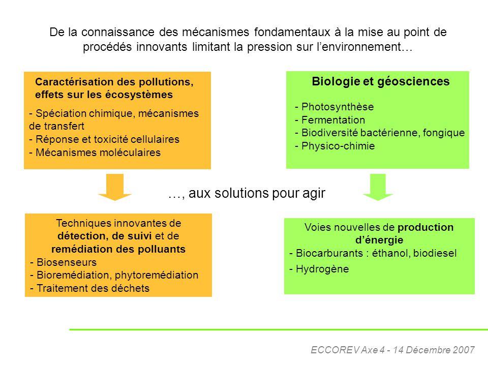 Biologie et géosciences