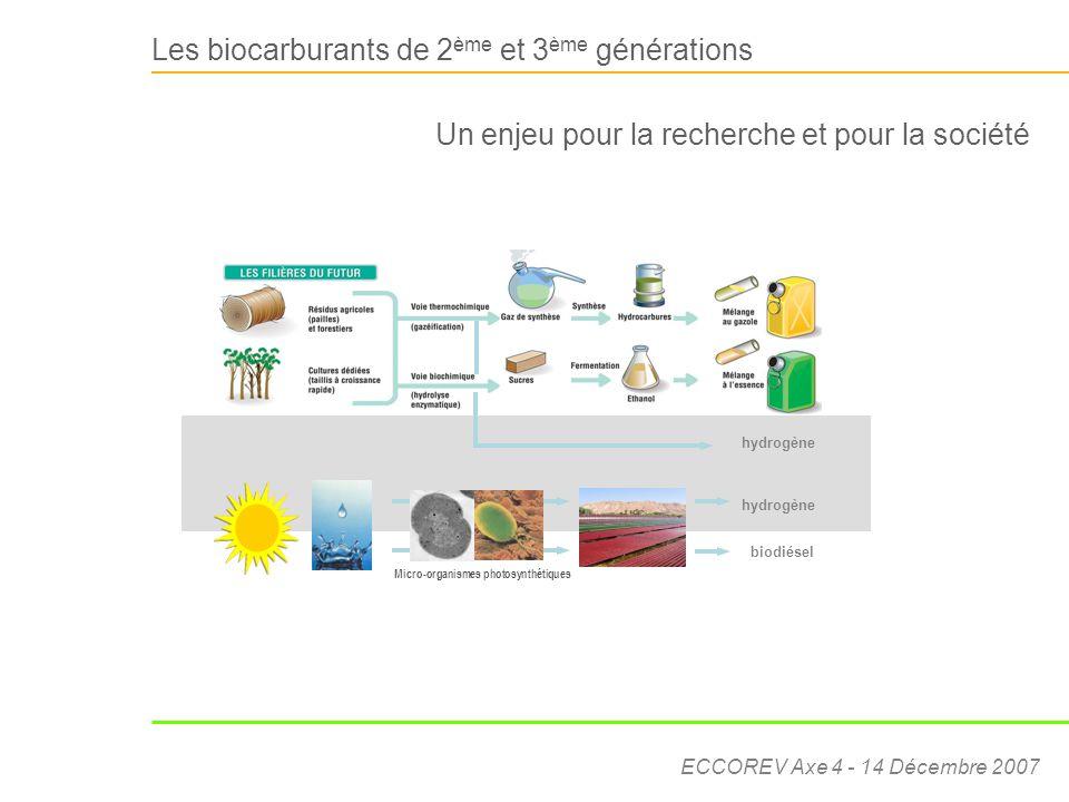 Les biocarburants de 2ème et 3ème générations