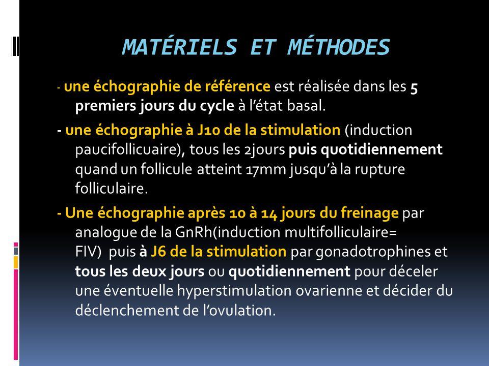 MATÉRIELS ET MÉTHODES - une échographie de référence est réalisée dans les 5 premiers jours du cycle à l'état basal.