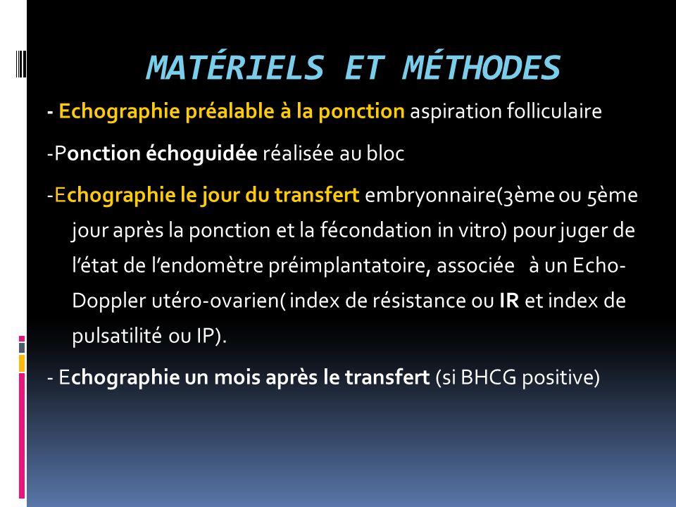 MATÉRIELS ET MÉTHODES - Echographie préalable à la ponction aspiration folliculaire -Ponction échoguidée réalisée au bloc.