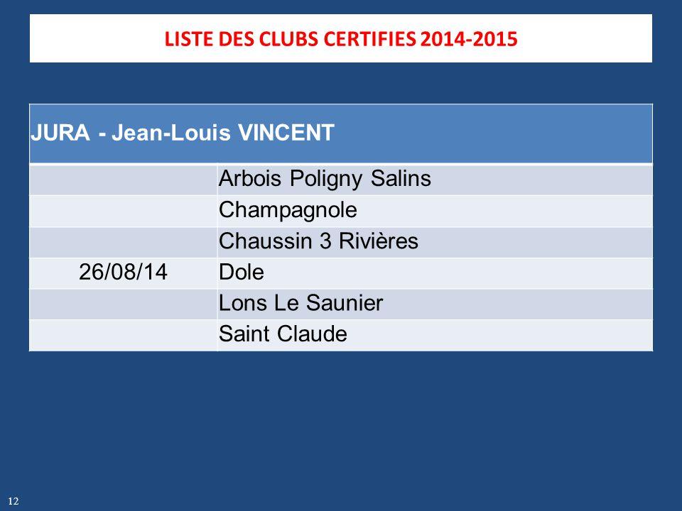 LISTE DES CLUBS CERTIFIES 2014-2015