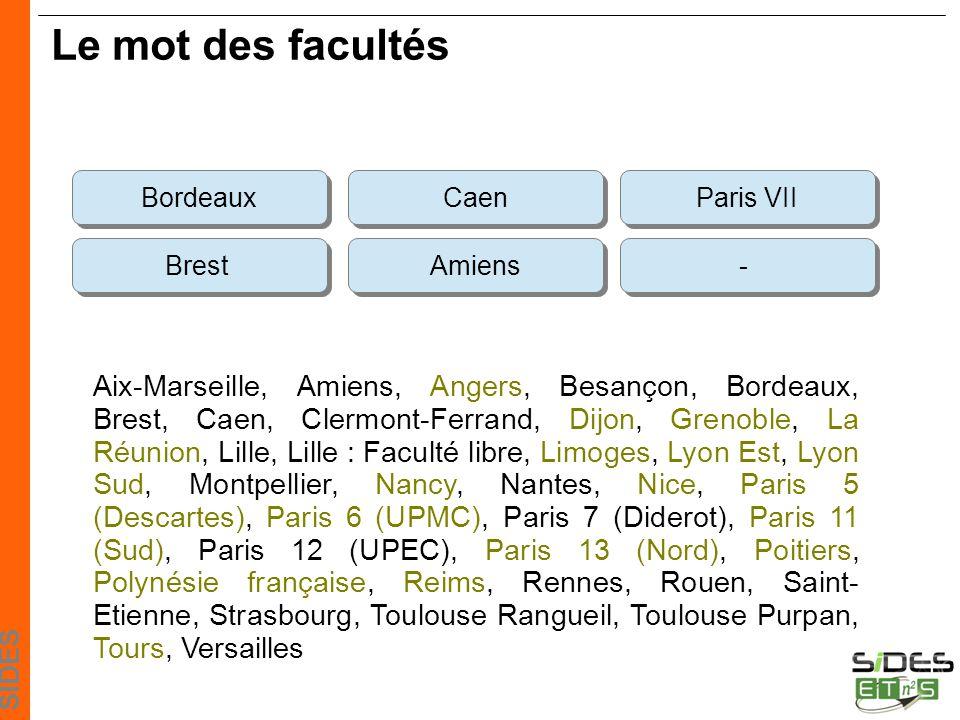 Le mot des facultés Bordeaux. Caen. Paris VII. Brest. Amiens. -