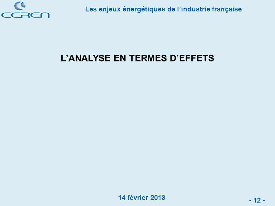 L'ANALYSE EN TERMES D'EFFETS