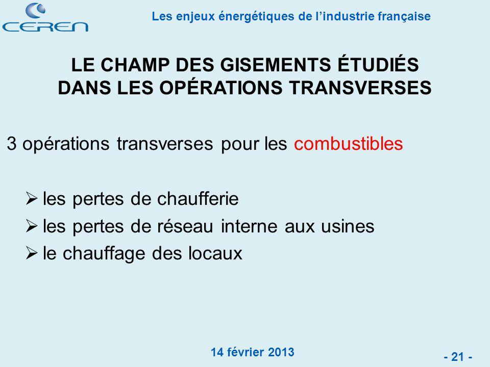 LE CHAMP DES GISEMENTS ÉTUDIÉS DANS LES OPÉRATIONS TRANSVERSES