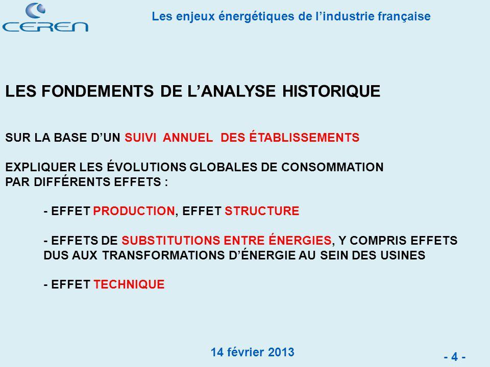 LES FONDEMENTS DE L'ANALYSE HISTORIQUE