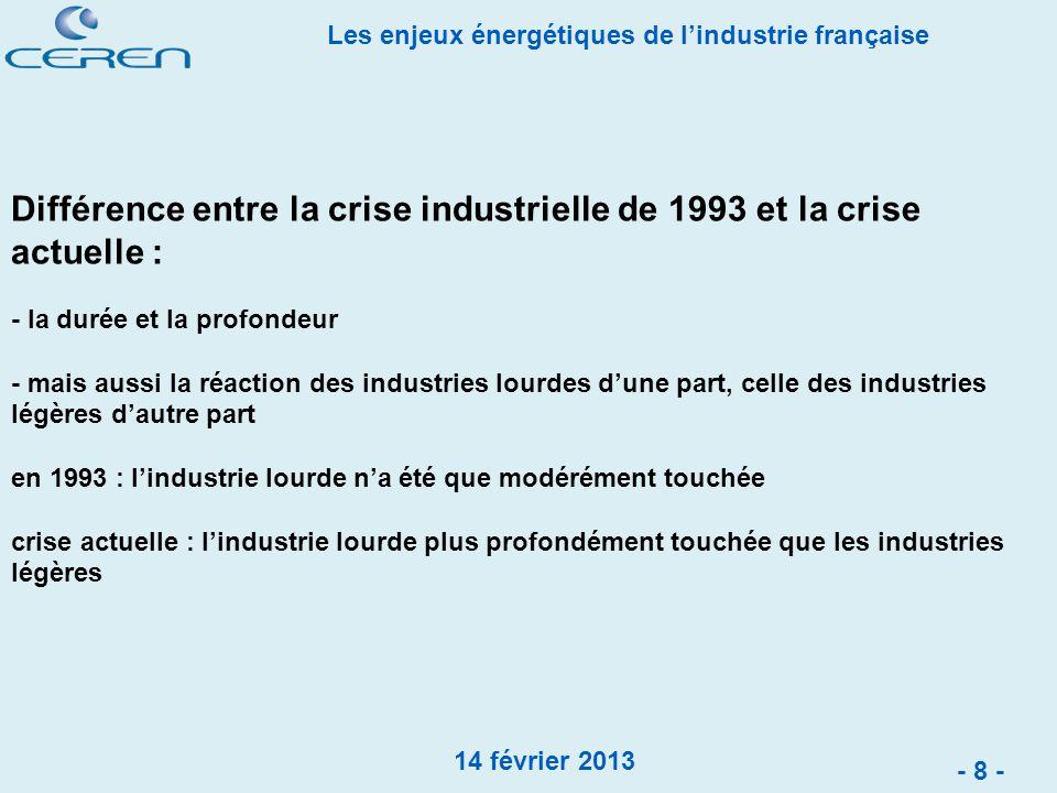 Différence entre la crise industrielle de 1993 et la crise actuelle :