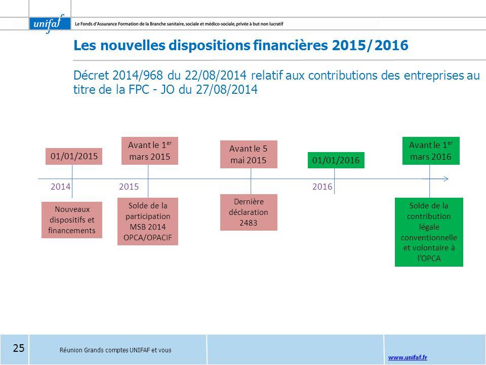 Les nouvelles dispositions financières 2015/2016