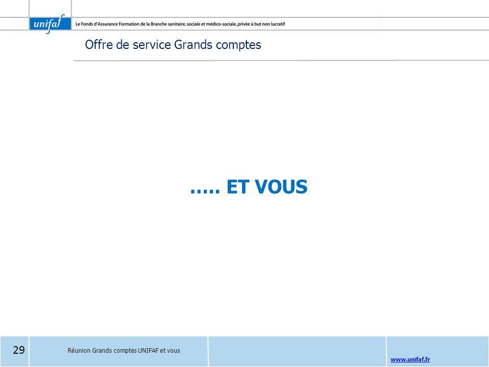 ….. ET VOUS Offre de service Grands comptes 29
