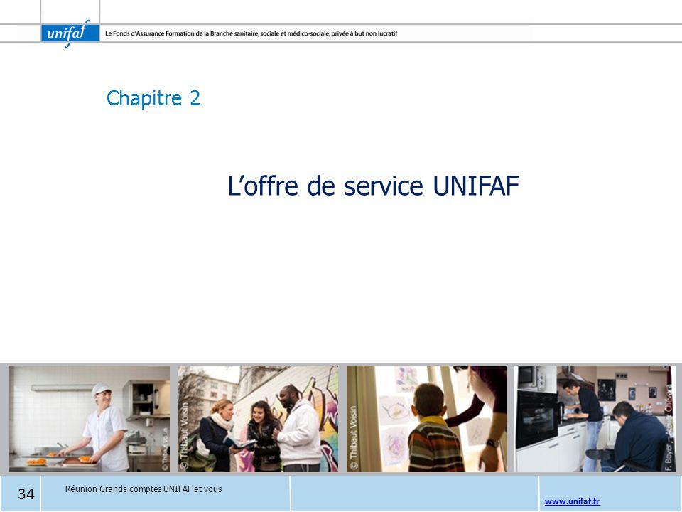 L'offre de service UNIFAF