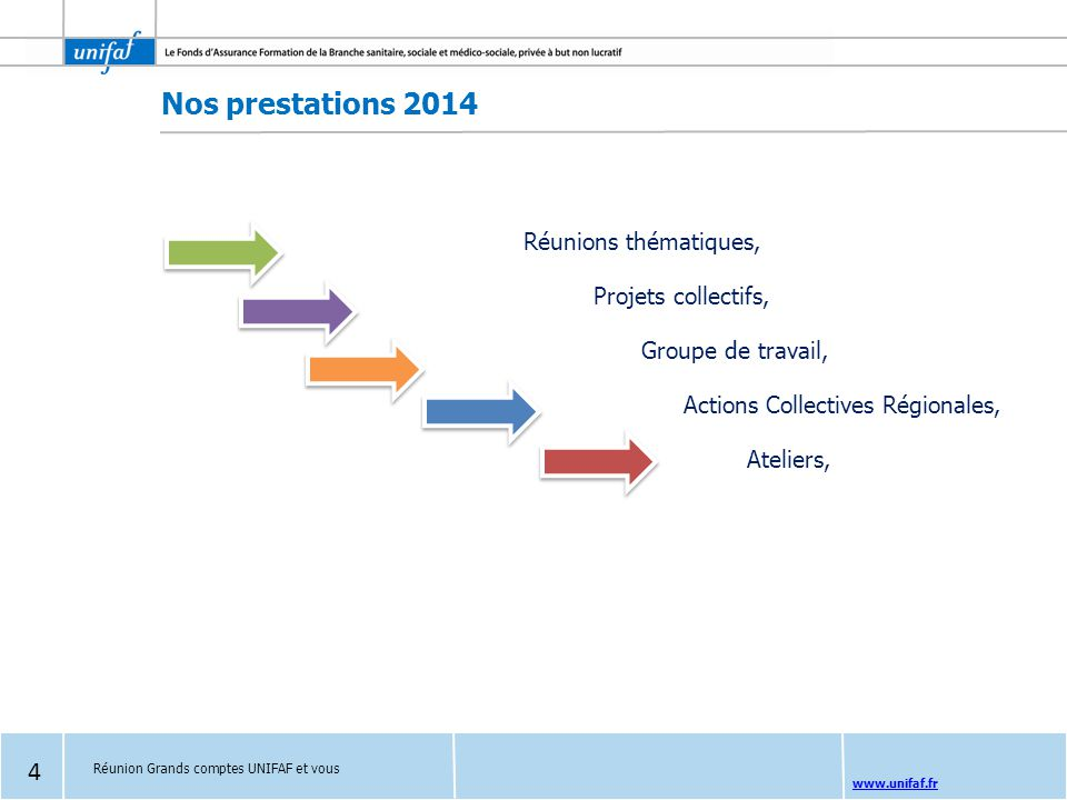 Actions Collectives Régionales,