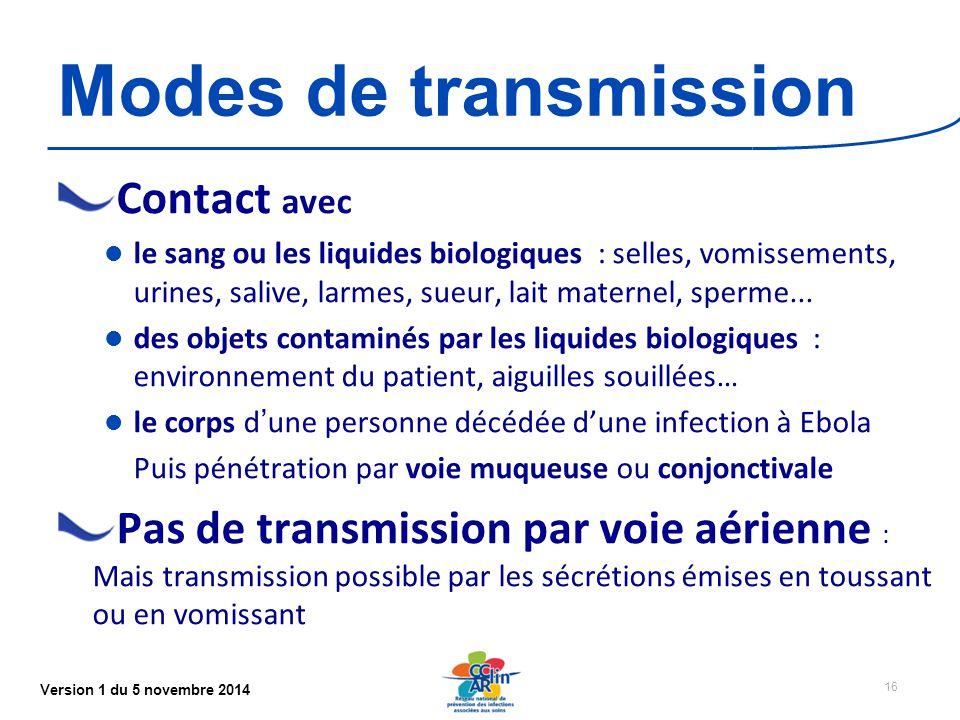Modes de transmission Contact avec