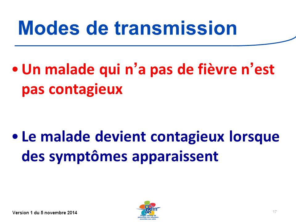 Modes de transmission Un malade qui n'a pas de fièvre n'est pas contagieux.