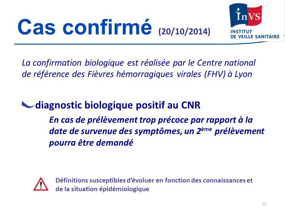 Cas confirmé (20/10/2014) diagnostic biologique positif au CNR