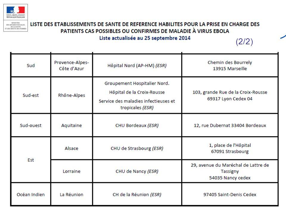 Liste des ESR (2/2)