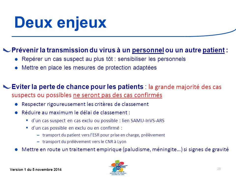 Deux enjeux Prévenir la transmission du virus à un personnel ou un autre patient : Repérer un cas suspect au plus tôt : sensibiliser les personnels.