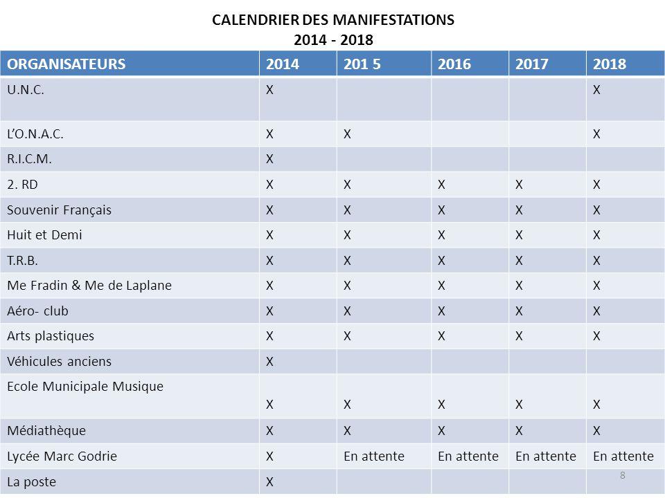 CALENDRIER DES MANIFESTATIONS 2014 - 2018