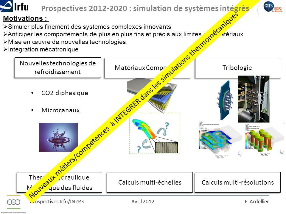 Prospectives 2012-2020 : simulation de systèmes intégrés