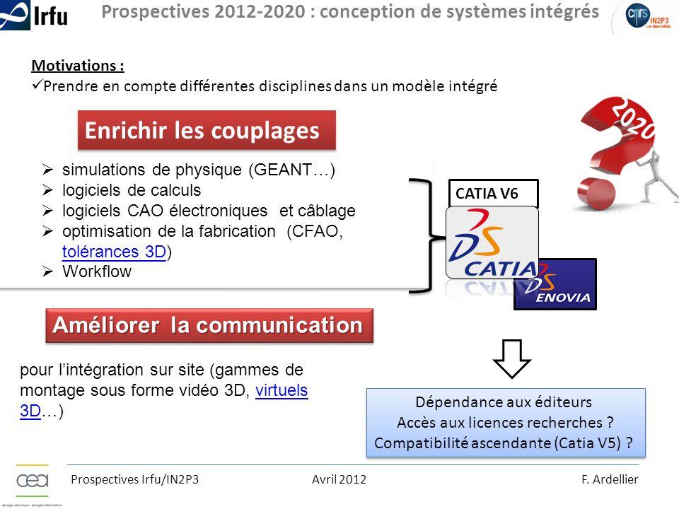 Prospectives 2012-2020 : conception de systèmes intégrés