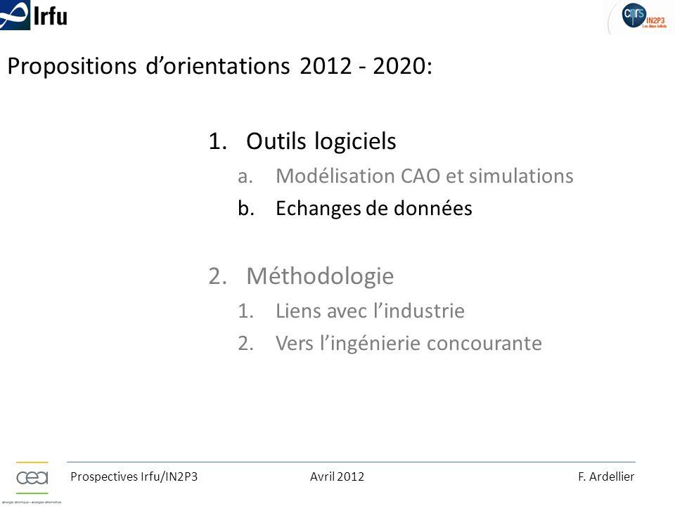 Propositions d'orientations 2012 - 2020: Outils logiciels