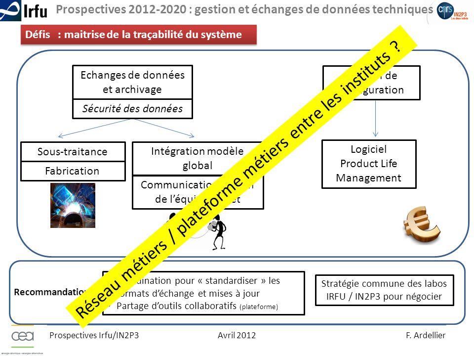 Prospectives 2012-2020 : gestion et échanges de données techniques