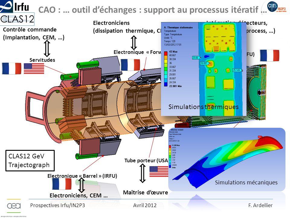 CAO : … outil d'échanges : support au processus itératif …