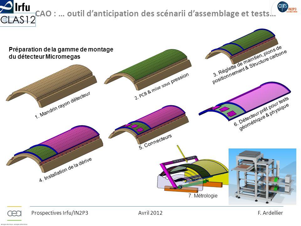 CAO : … outil d'anticipation des scénarii d'assemblage et tests…