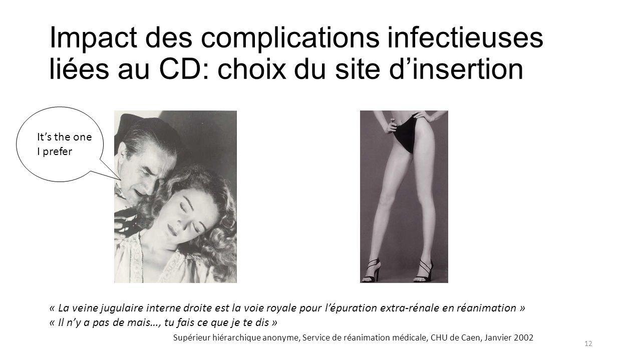 Impact des complications infectieuses liées au CD: choix du site d'insertion