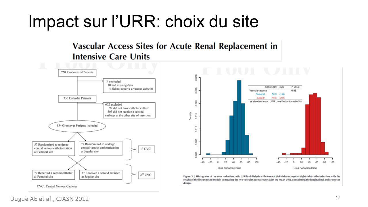 Impact sur l'URR: choix du site
